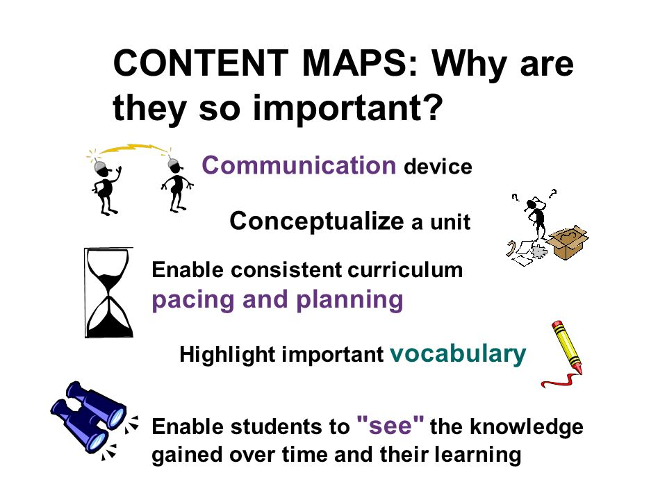 Developing Your Unit Content Map with Essential Questions How can I help students see how ideas fit together.