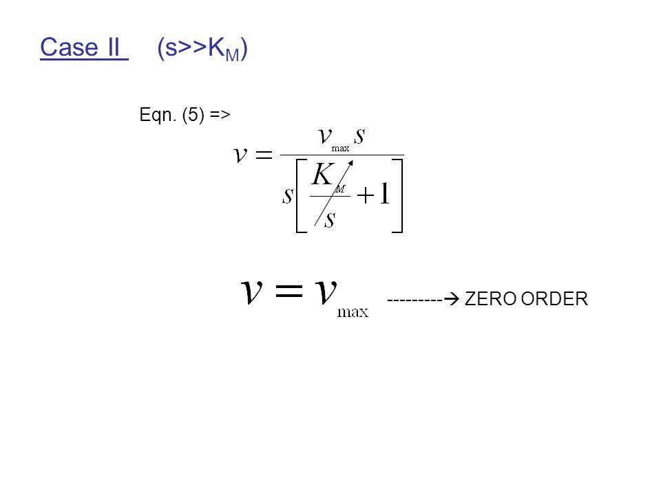 Case II (s>>K M ) Eqn. (5) => --------- ZERO ORDER
