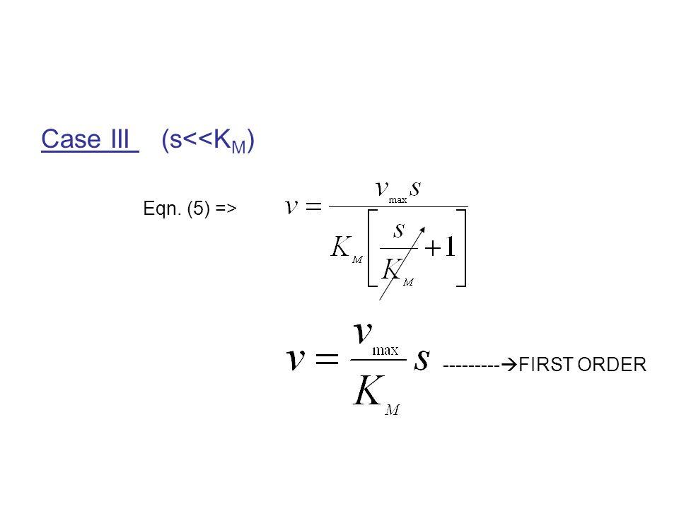 Case III (s<<K M ) Eqn. (5) => --------- FIRST ORDER