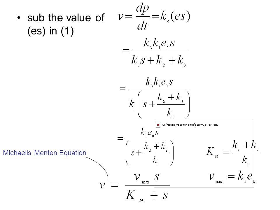sub the value of (es) in (1) Michaelis Menten Equation