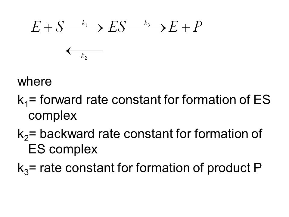 where k 1 = forward rate constant for formation of ES complex k 2 = backward rate constant for formation of ES complex k 3 = rate constant for formati