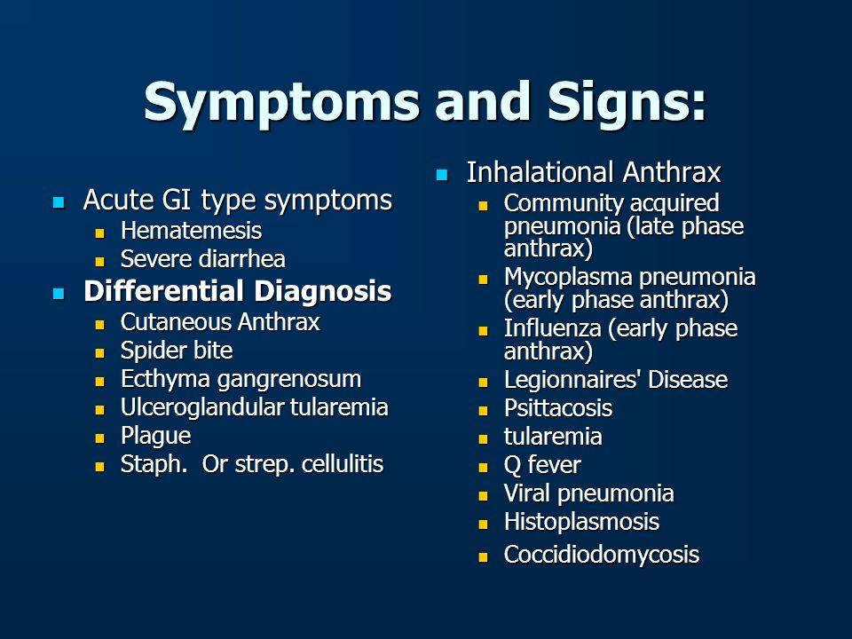 Symptoms and Signs: Acute GI type symptoms Acute GI type symptoms Hematemesis Hematemesis Severe diarrhea Severe diarrhea Differential Diagnosis Diffe