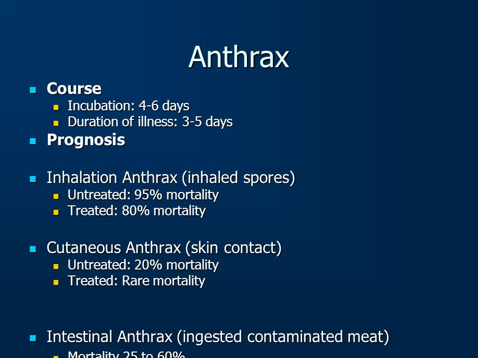 Anthrax Course Course Incubation: 4-6 days Incubation: 4-6 days Duration of illness: 3-5 days Duration of illness: 3-5 days Prognosis Prognosis Inhala