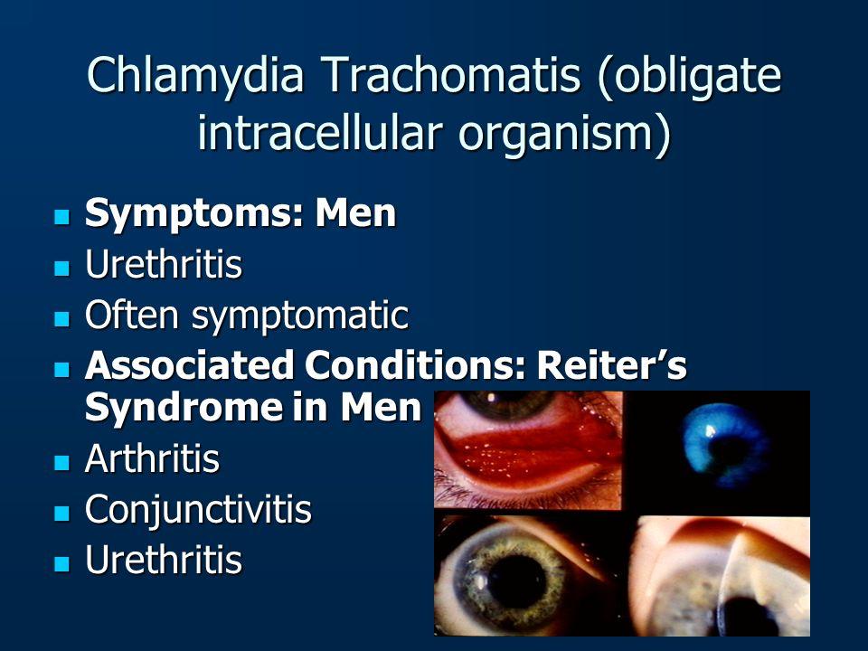 Chlamydia Trachomatis (obligate intracellular organism) Symptoms: Men Symptoms: Men Urethritis Urethritis Often symptomatic Often symptomatic Associat