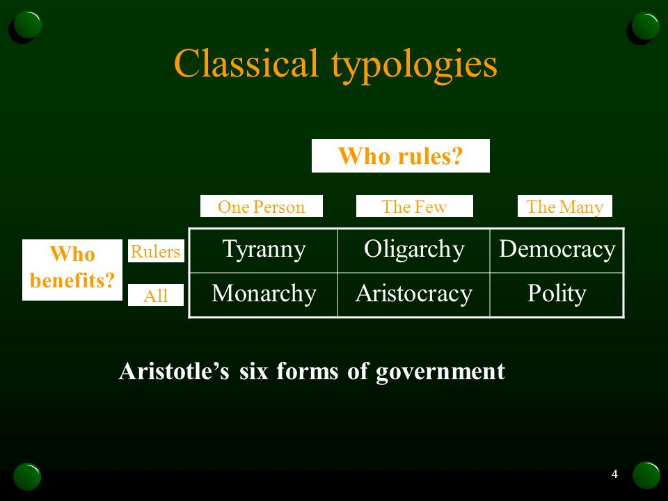 5 The three worlds typology A capitalist first world (in 1983, these countries generated 63% of the worlds GDP while only having 15% of the worlds population) A communist second world (the countries produced 19% of the worlds GDP with 33% of the worlds population.