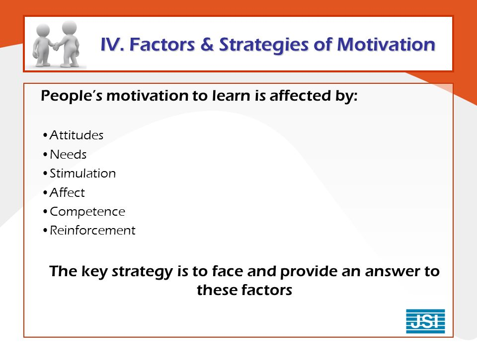 IV. Factors & Strategies of Motivation Peoples motivation to learn is affected by: Attitudes Needs Stimulation Affect Competence Reinforcement The key