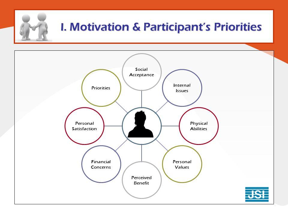 I. Motivation & Participants Priorities