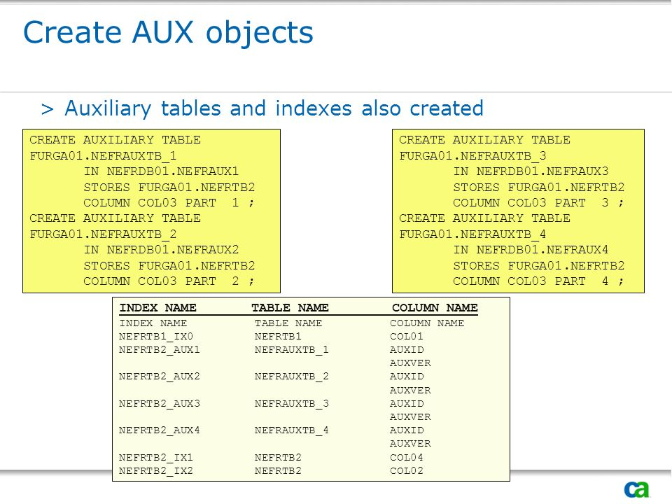 Create AUX objects >Auxiliary tables and indexes also created CREATE AUXILIARY TABLE FURGA01.NEFRAUXTB_1 IN NEFRDB01.NEFRAUX1 STORES FURGA01.NEFRTB2 C