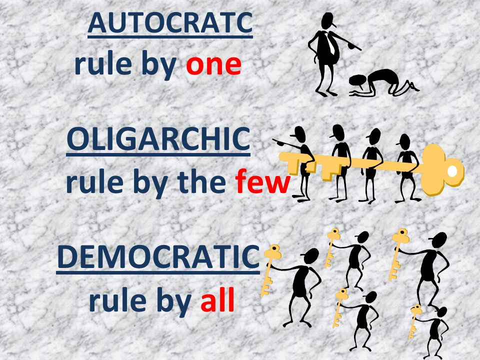 AUTOCRATC rule by one OLIGARCHIC rule by the few DEMOCRATIC rule by all