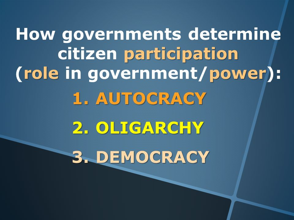 participation How governments determine citizen participation rolepower (role in government/power): 1.AUTOCRACY 2.OLIGARCHY 3.DEMOCRACY