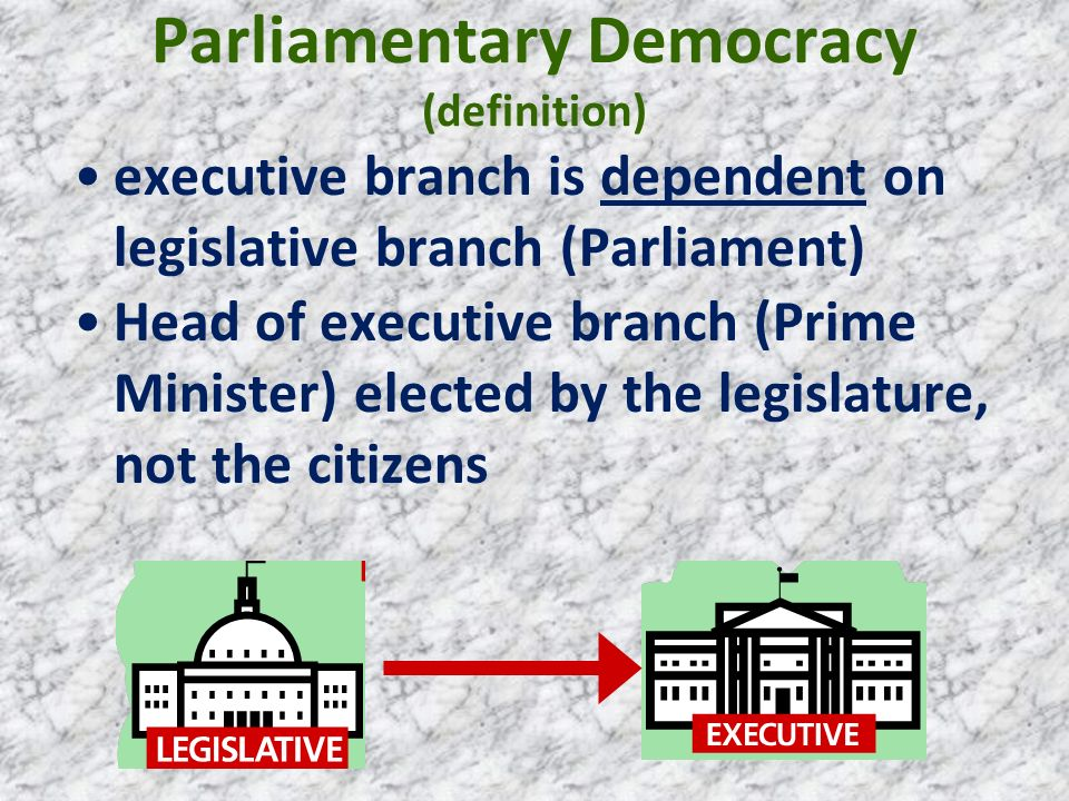 Parliamentary Democracy (definition) executive branch is dependent on legislative branch (Parliament) Head of executive branch (Prime Minister) electe