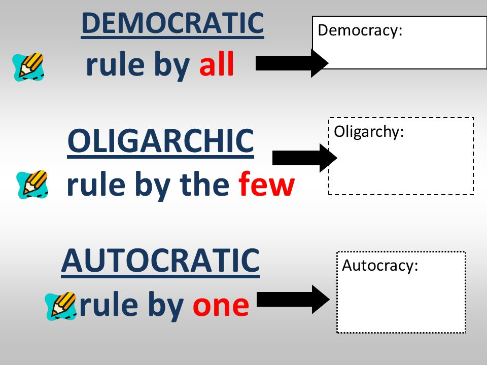DEMOCRATIC rule by all OLIGARCHIC rule by the few AUTOCRATIC rule by one Autocracy: Oligarchy: Democracy: