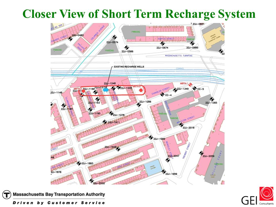 Closer View of Short Term Recharge System