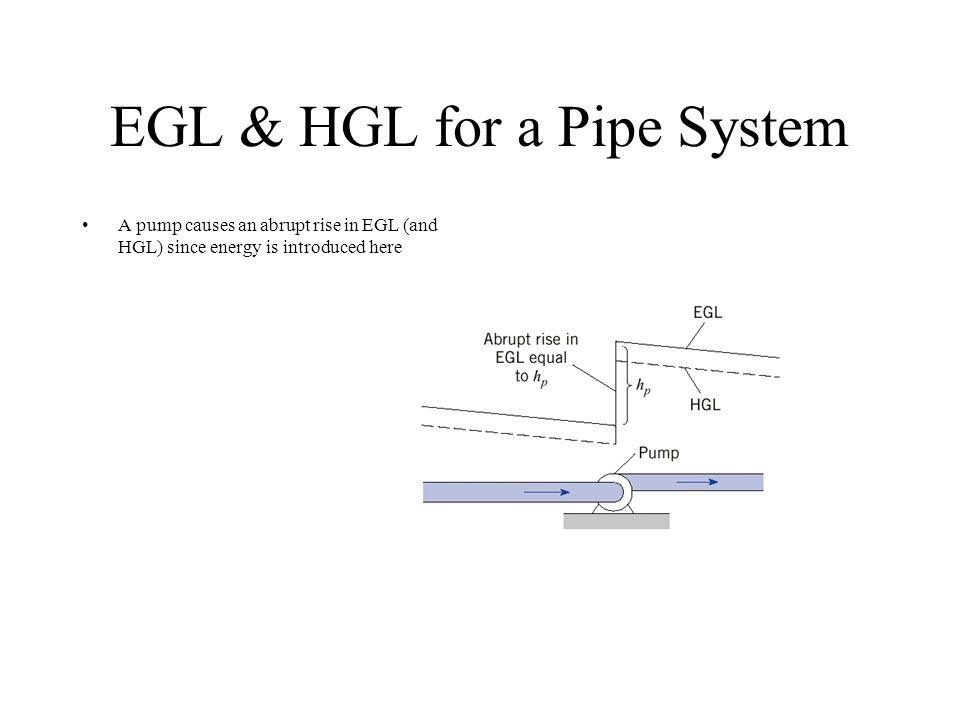 EGL & HGL for a Pipe System A pump causes an abrupt rise in EGL (and HGL) since energy is introduced here