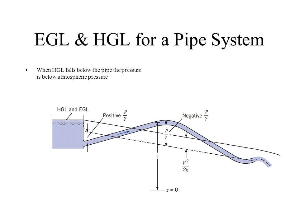 EGL & HGL for a Pipe System When HGL falls below the pipe the pressure is below atmospheric pressure