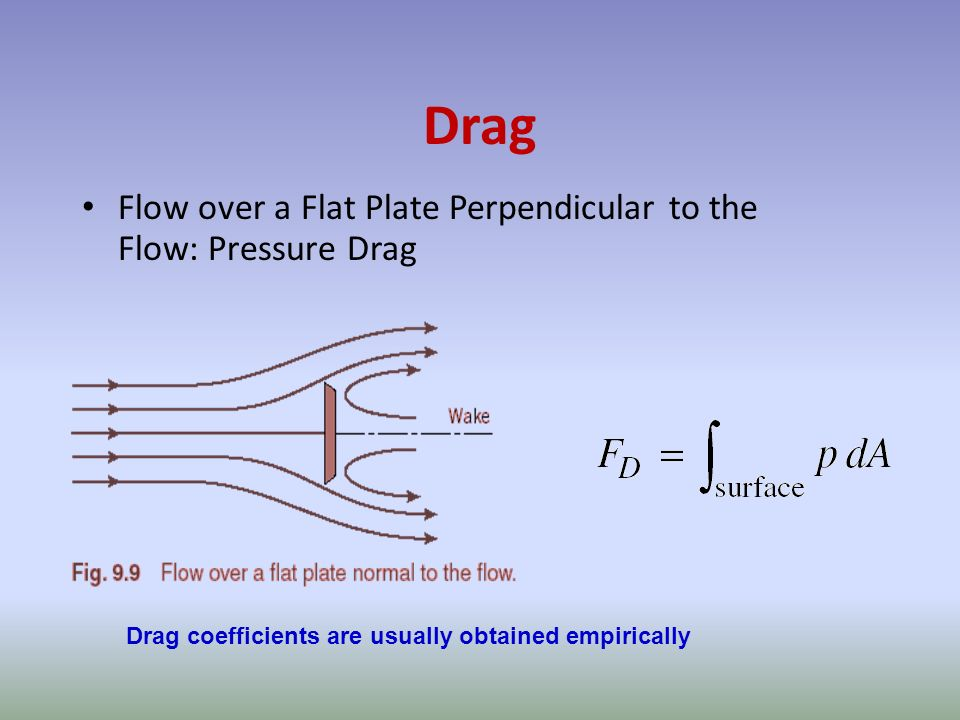 Drag Flow over a Flat Plate Perpendicular to the Flow: Pressure Drag Drag coefficients are usually obtained empirically