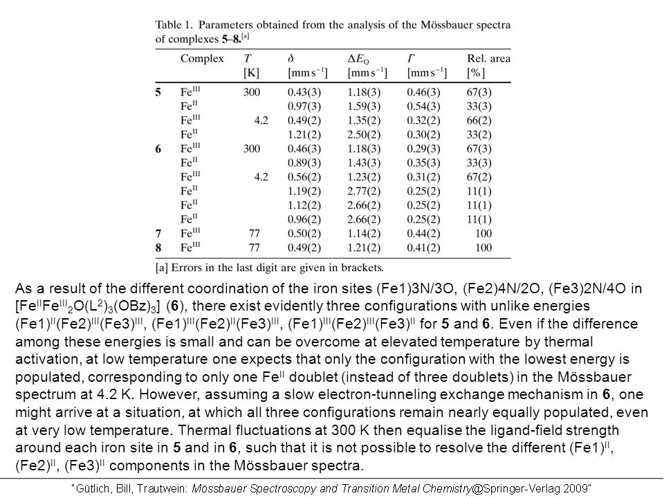As a result of the different coordination of the iron sites (Fe1)3N/3O, (Fe2)4N/2O, (Fe3)2N/4O in [Fe II Fe III 2 O(L 2 ) 3 (OBz) 3 ] (6), there exist evidently three configurations with unlike energies (Fe1) II (Fe2) III (Fe3) III, (Fe1) III (Fe2) II (Fe3) III, (Fe1) III (Fe2) III (Fe3) II for 5 and 6.