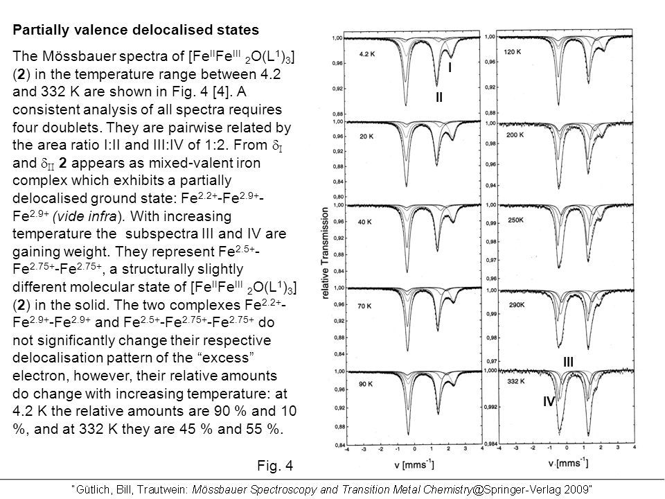 Partially valence delocalised states The Mössbauer spectra of [Fe II Fe III 2 O(L 1 ) 3 ] (2) in the temperature range between 4.2 and 332 K are shown