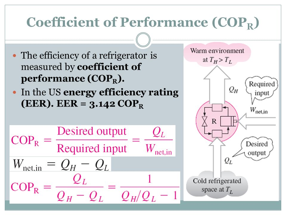Coefficient of Performance (COP R ) The efficiency of a refrigerator is measured by coefficient of performance (COP R ). In the US energy efficiency r