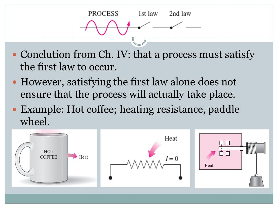 Conclution from Ch. IV: that a process must satisfy the first law to occur. However, satisfying the first law alone does not ensure that the process w