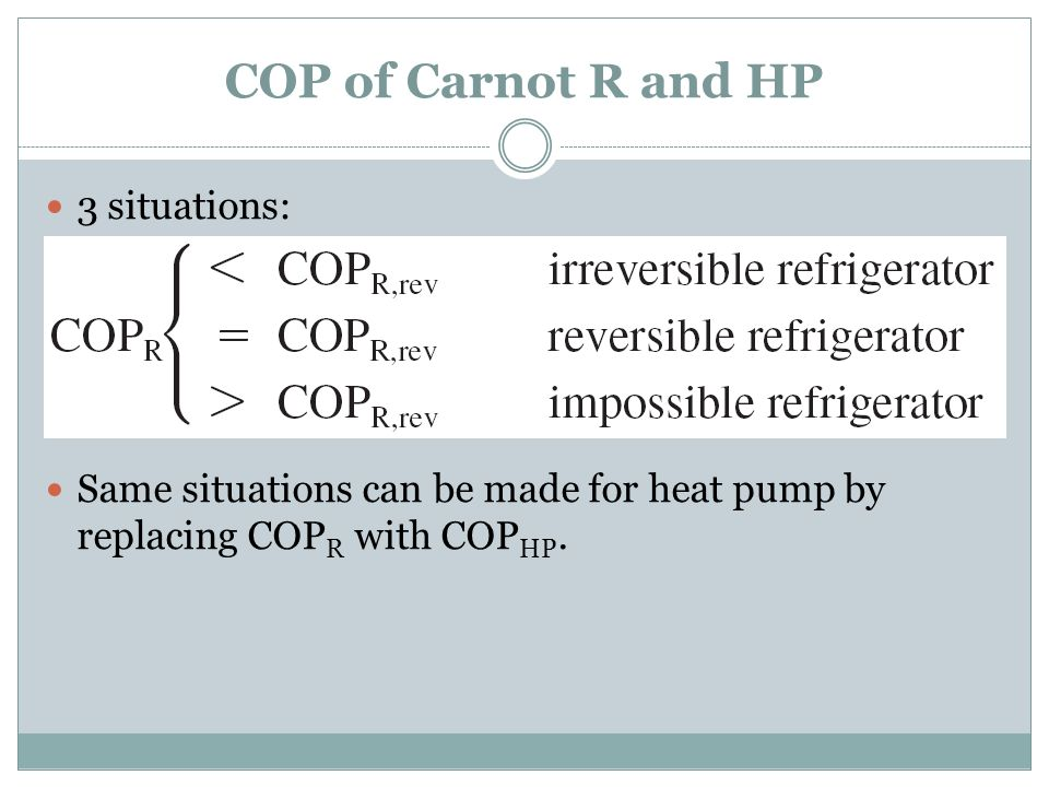 COP of Carnot R and HP 3 situations: Same situations can be made for heat pump by replacing COP R with COP HP.