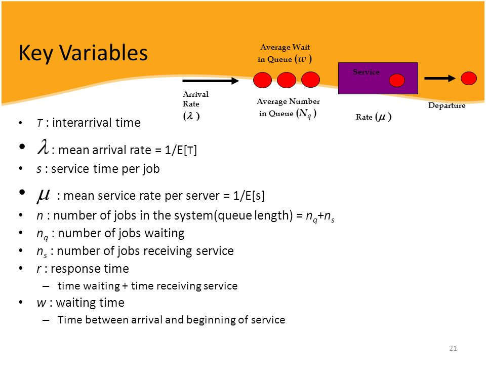 21 Key Variables Τ : interarrival time : mean arrival rate = 1/E[ Τ ] s : service time per job : mean service rate per server = 1/E[s] n : number of j