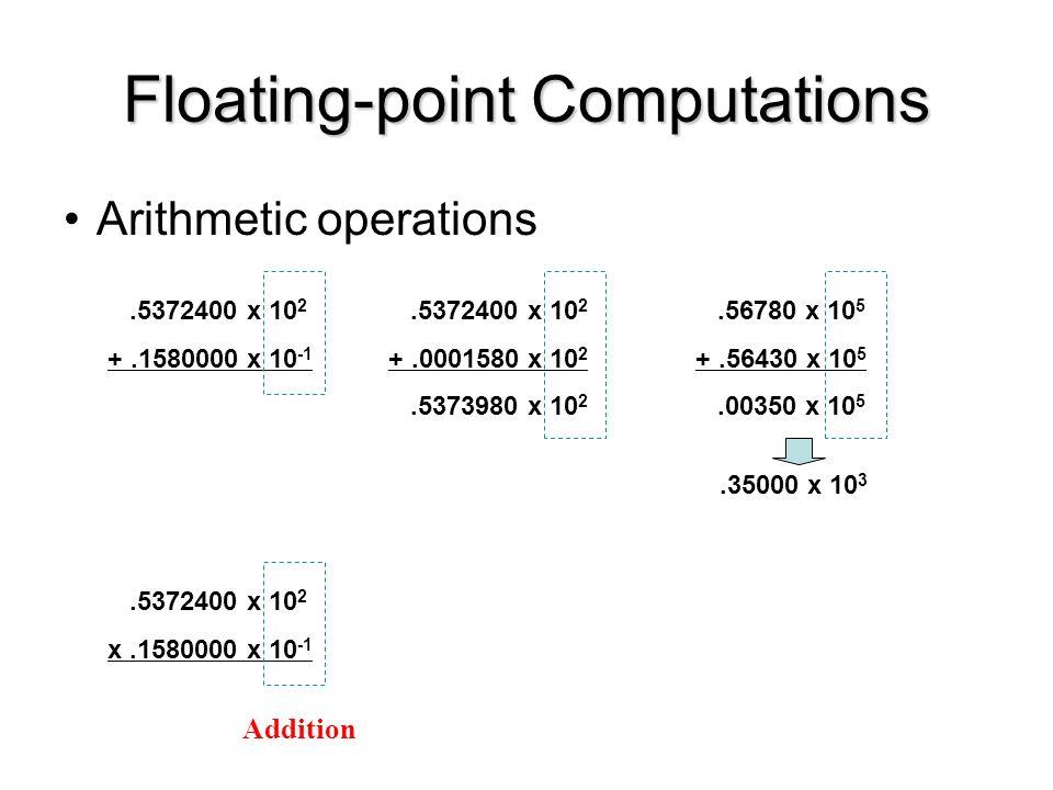 Floating-point Computations Arithmetic operations.5372400 x 10 2 +.1580000 x 10 -1.5372400 x 10 2 +.0001580 x 10 2.5373980 x 10 2.56780 x 10 5 +.56430