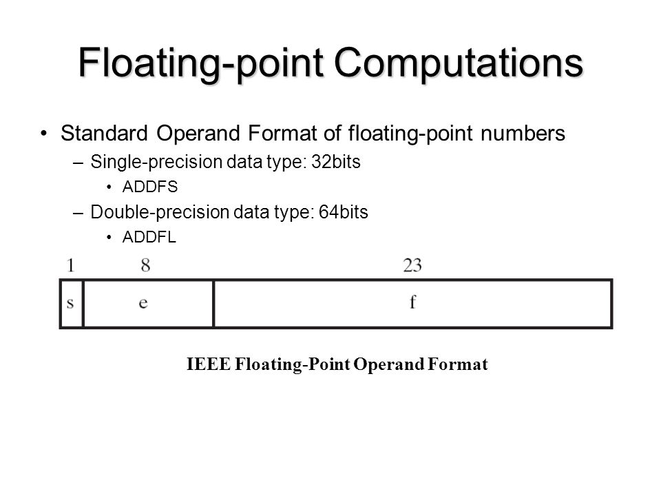 Floating-point Computations Standard Operand Format of floating-point numbers –Single-precision data type: 32bits ADDFS –Double-precision data type: 6