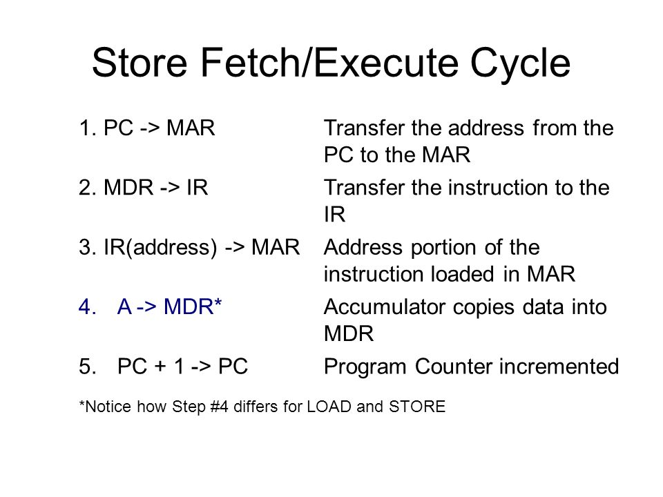 Store Fetch/Execute Cycle 1.PC -> MARTransfer the address from the PC to the MAR 2.MDR -> IRTransfer the instruction to the IR 3.IR(address) -> MARAdd