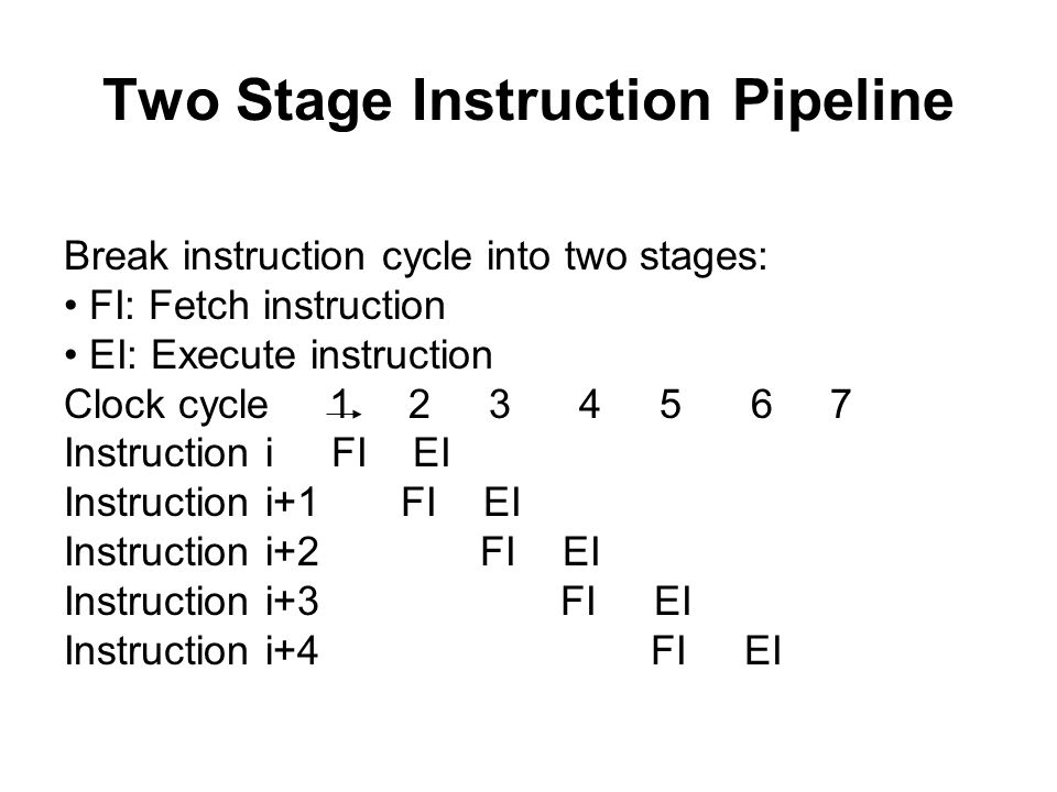 Two Stage Instruction Pipeline Break instruction cycle into two stages: FI: Fetch instruction EI: Execute instruction Clock cycle 1 2 3 4 5 6 7 Instru