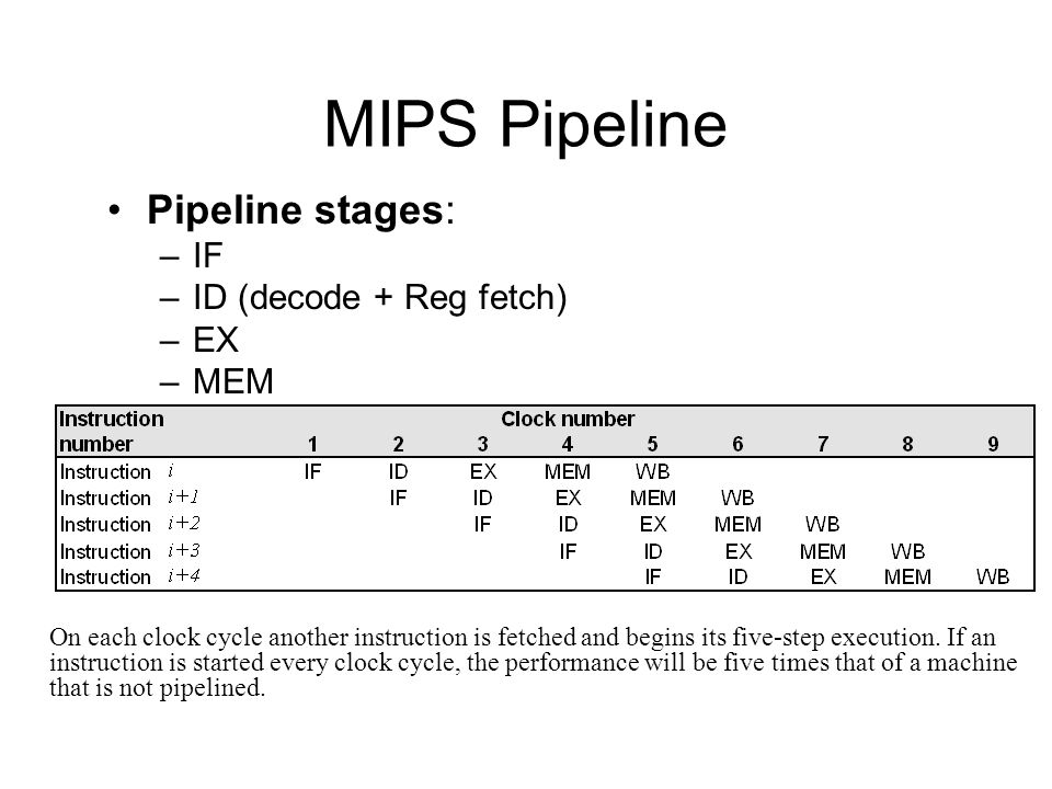 MIPS Pipeline Pipeline stages: –IF –ID (decode + Reg fetch) –EX –MEM –Write back On each clock cycle another instruction is fetched and begins its fiv