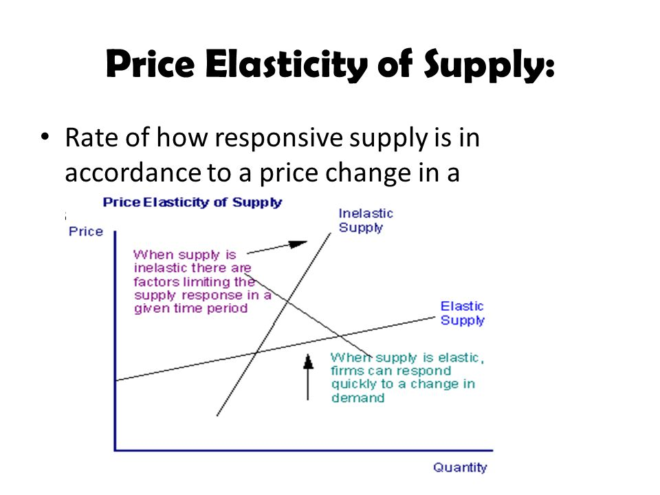 Price Elasticity of Supply: Rate of how responsive supply is in accordance to a price change in a good/service.