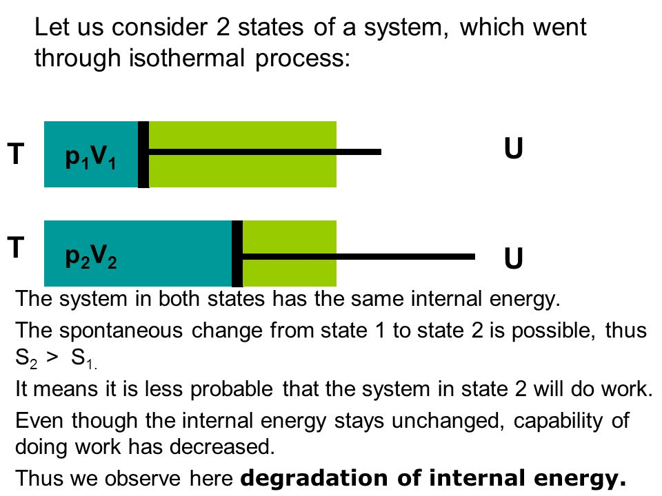 Let us consider 2 states of a system, which went through isothermal process: The system in both states has the same internal energy. The spontaneous c