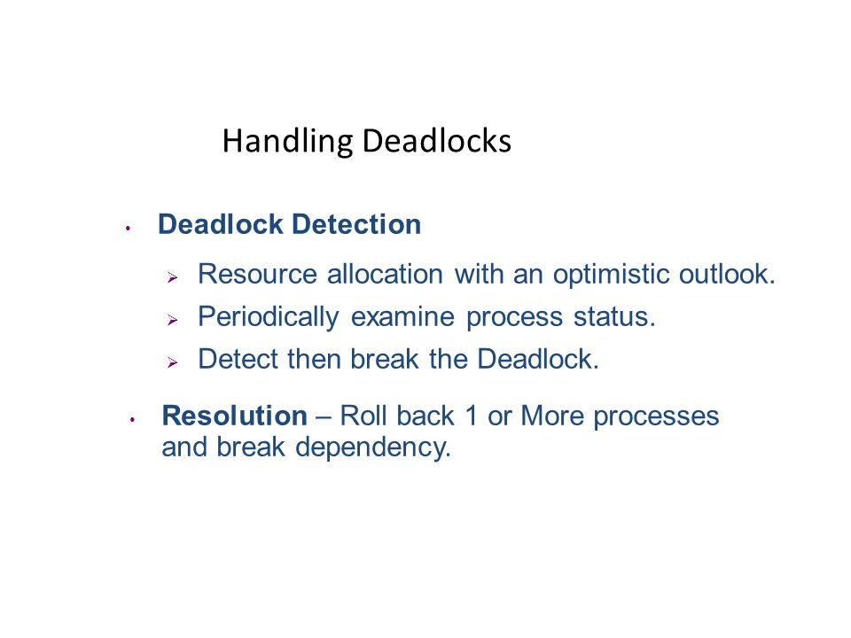 Handling Deadlocks Deadlock Prevention Provide all required resources from start itself.