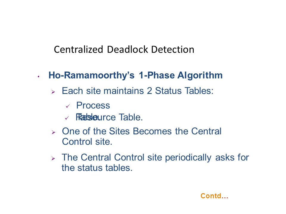 Deadlock Detection Algorithms Centralized Deadlock Detection Distributed Deadlock Detection Hierarchical Deadlock Detection Ho-Ramamoorthys one and tw
