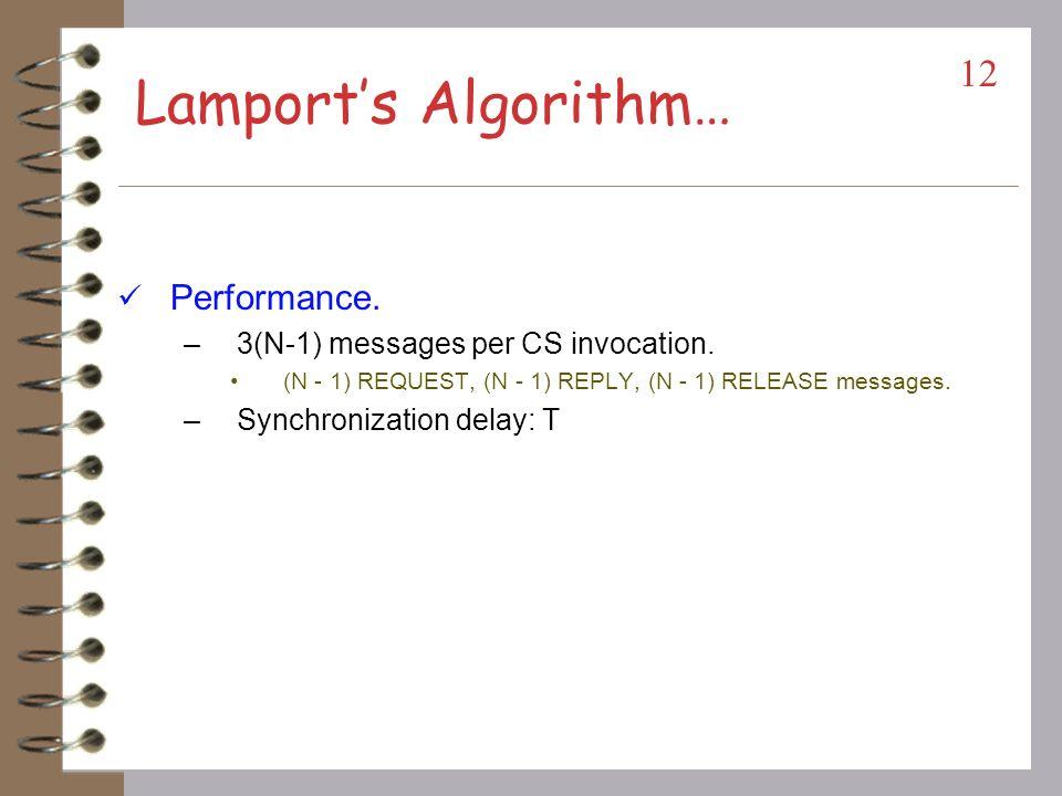 Lamports Algorithm Requesting CS: –Send REQUEST(tsi, i).