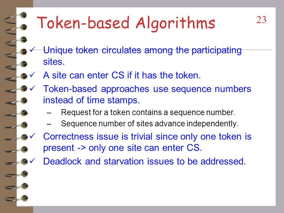Maekawas Algorithm...