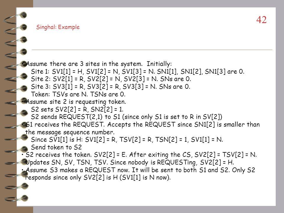 Singhals Heuristic Algorithm … Releasing CS –SVi[i] := N, TSV[i] := N.