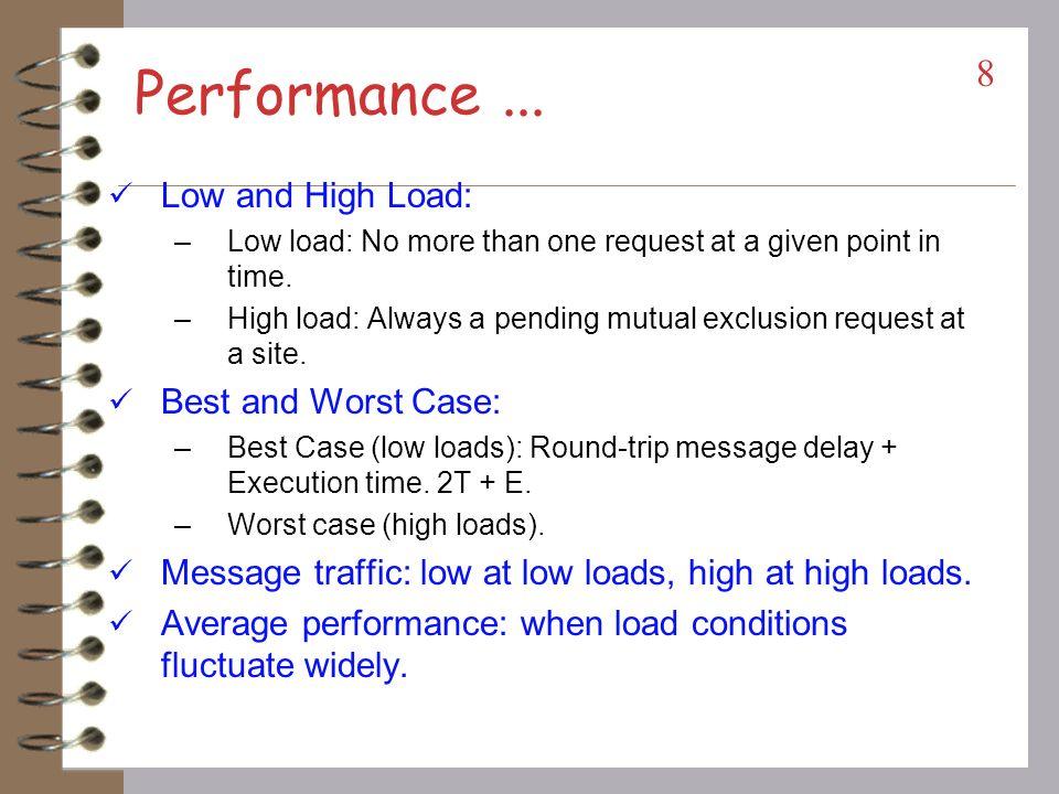 Performance metrics 7 Last site exits CS Next site enters CS Synchronization delay Time CS Request arrives Messages sent Enter CS Exit CS E Response Time