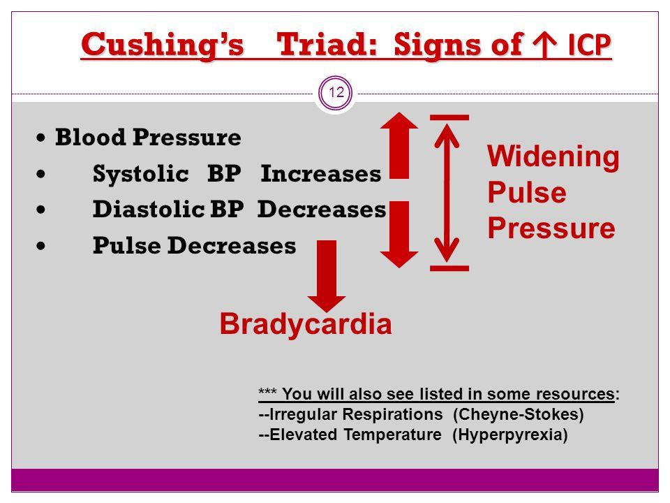 Cushings Triad: Signs of ICP 12 Blood Pressure Systolic BP Increases Diastolic BP Decreases Pulse Decreases Widening Pulse Pressure Bradycardia *** Yo