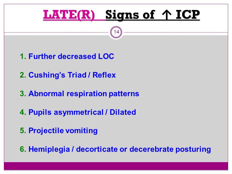 LATE(R) Signs of ICP LATE(R) Signs of ICP 14 1.Further decreased LOC 2.Cushings Triad / Reflex 3.Abnormal respiration patterns 4.Pupils asymmetrical /