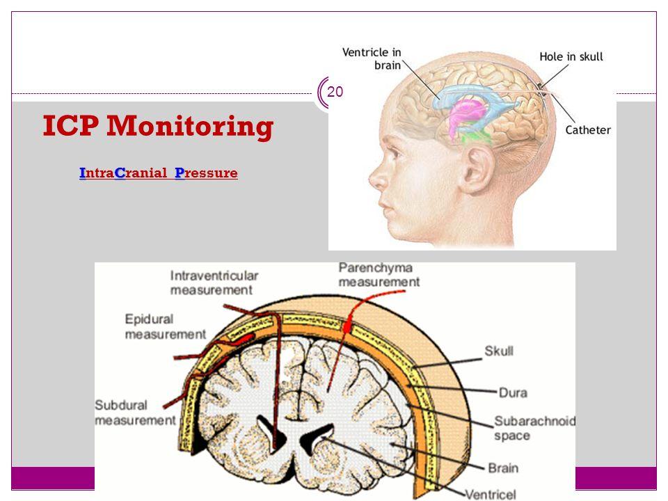 ICP ICP Monitoring IntraCranial Pressure 20