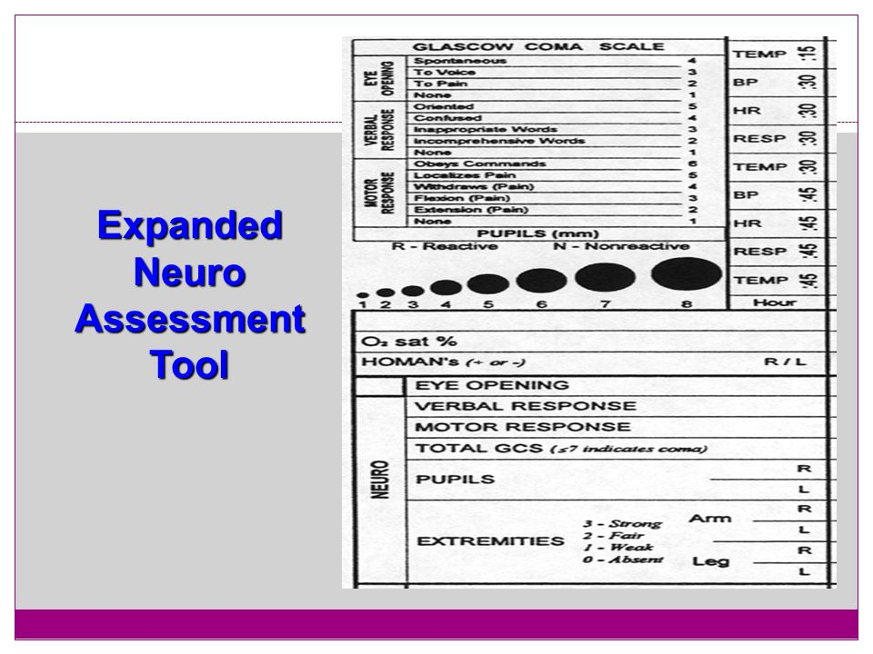 9 Expanded Neuro Assessment Tool