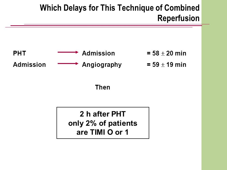 Which Delays for This Technique of Combined Reperfusion PHTAdmission= 58 20 min AdmissionAngiography= 59 19 min Then 2 h after PHT only 2% of patients are TIMI O or 1