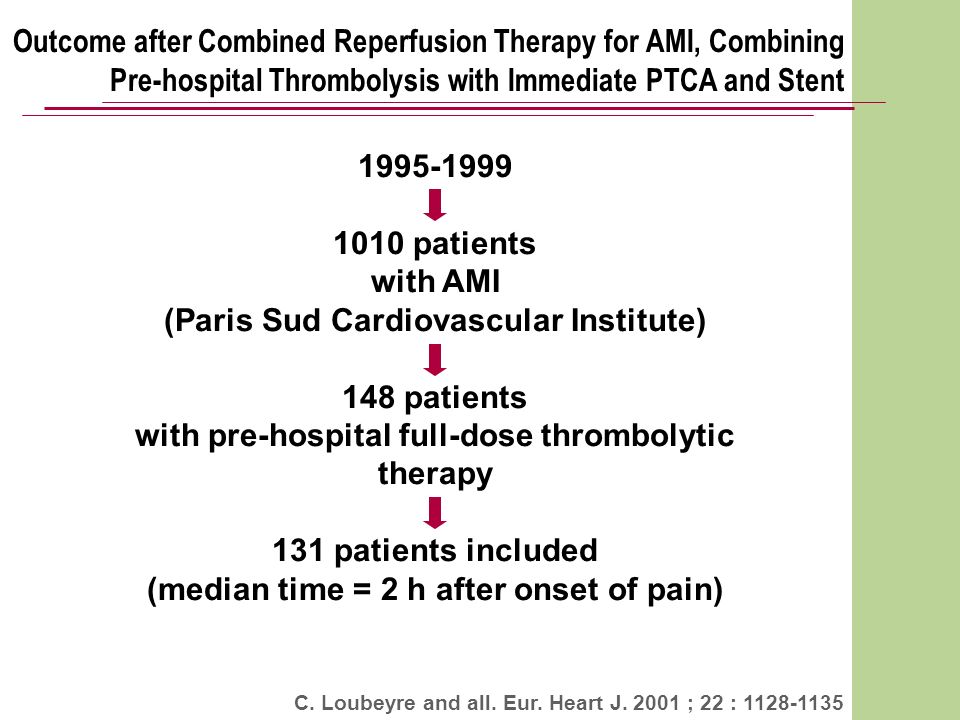 Outcome after Combined Reperfusion Therapy for AMI, Combining Pre-hospital Thrombolysis with Immediate PTCA and Stent 1995-1999 1010 patients with AMI (Paris Sud Cardiovascular Institute) 148 patients with pre-hospital full-dose thrombolytic therapy 131 patients included (median time = 2 h after onset of pain) C.
