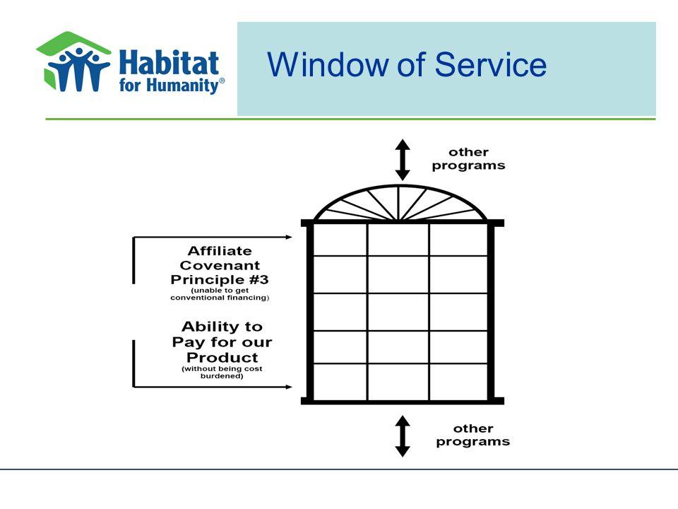 Window of Service