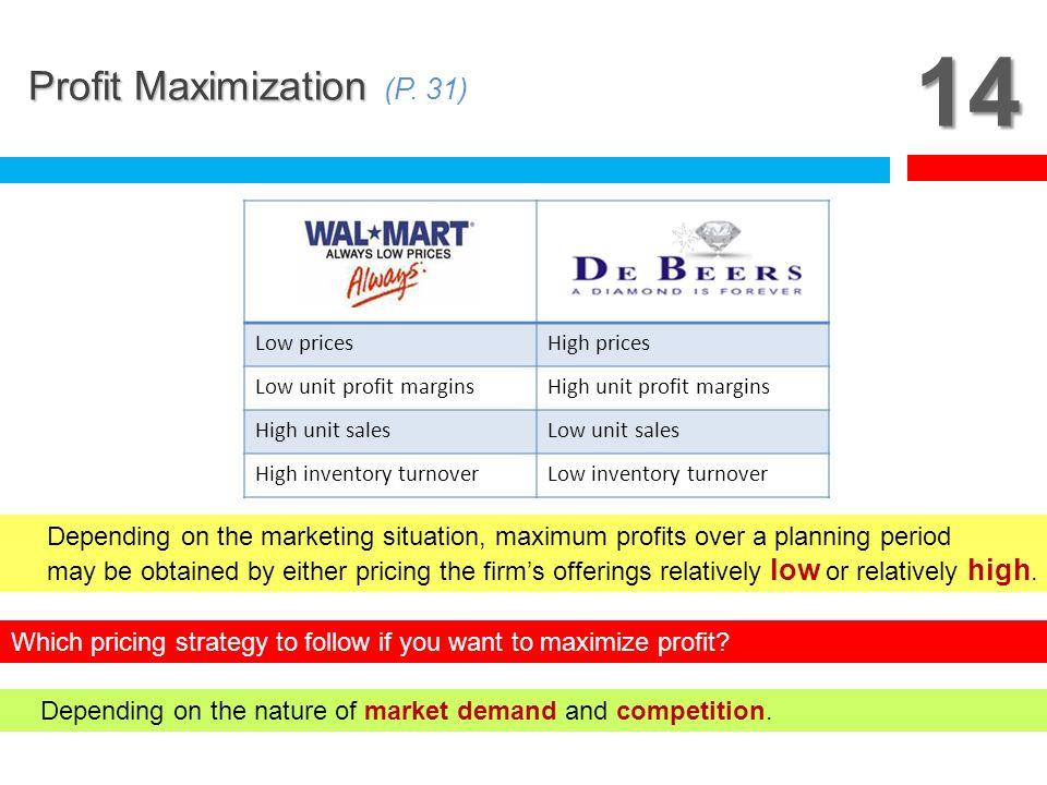 14 Profit Maximization Profit Maximization (P. 31) Low pricesHigh prices Low unit profit marginsHigh unit profit margins High unit salesLow unit sales