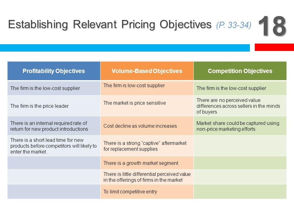 18 Establishing Relevant Pricing Objectives Establishing Relevant Pricing Objectives (P. 33-34) Profitability ObjectivesVolume-Based ObjectivesCompeti