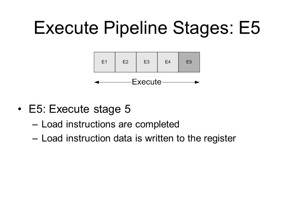 Execute Pipeline Stages: E5 E5: Execute stage 5 –Load instructions are completed –Load instruction data is written to the register