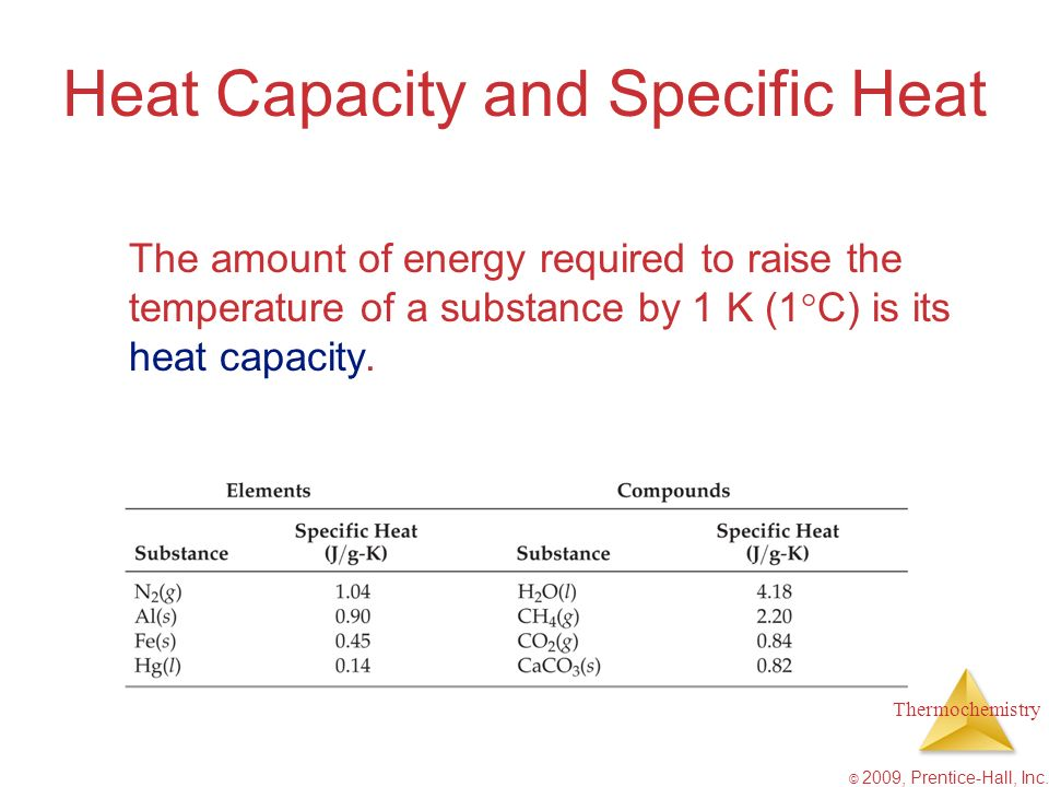 Thermochemistry © 2009, Prentice-Hall, Inc. Heat Capacity and Specific Heat The amount of energy required to raise the temperature of a substance by 1